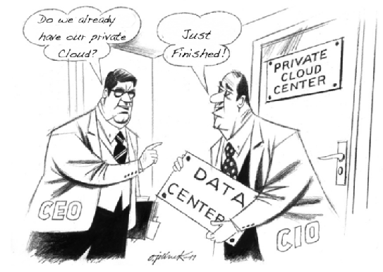 Private cloud buzzwords.png