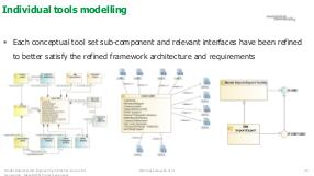 Model-Based System Engineering in Practice — Document Generation – MegaM@Rt Project Experience.pdf