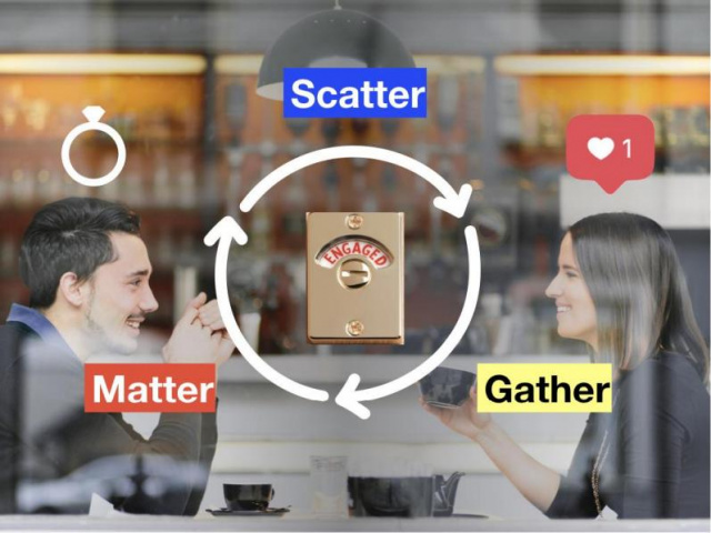 Everything you need to know about getting people engaged (Scott Gould, SECR-2019)!.jpg