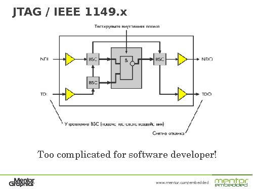 Bootloader and Linux kernel debugging on ARM board with
