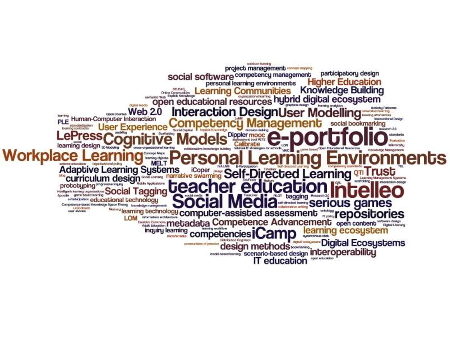 Research paper service topics education technology