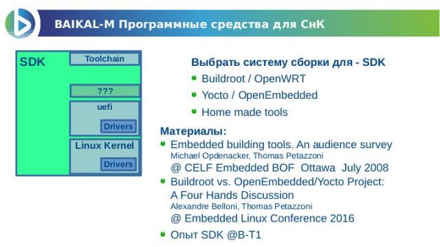 Создание пакетов программной поддержки для процессоров