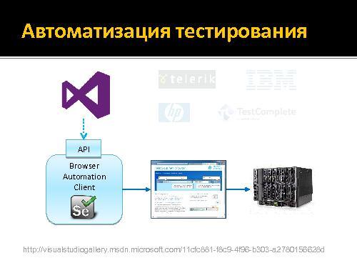 автоматизация процеса.. (в браузере)