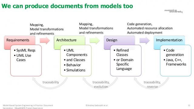 Model-Based System Engineering in Practice — Document Generation – MegaM@Rt Project Experience!.jpg